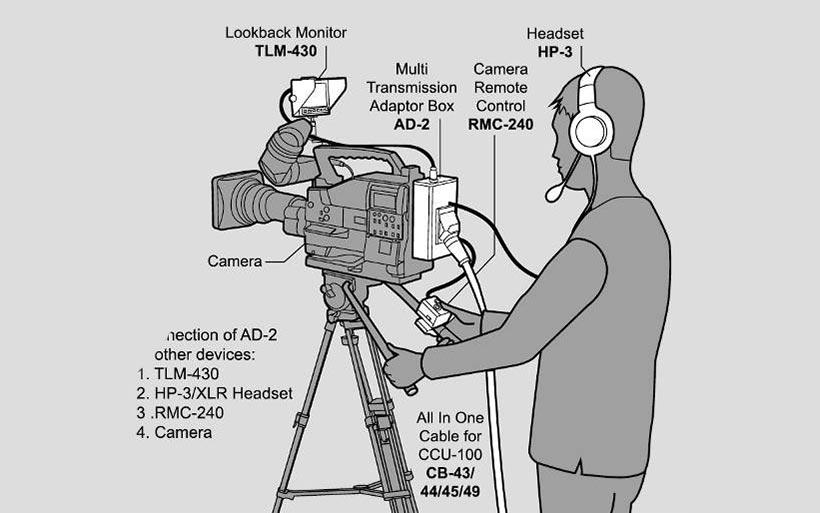 تبدیل دوربینهای پرتابل به دوربین استودیوئی